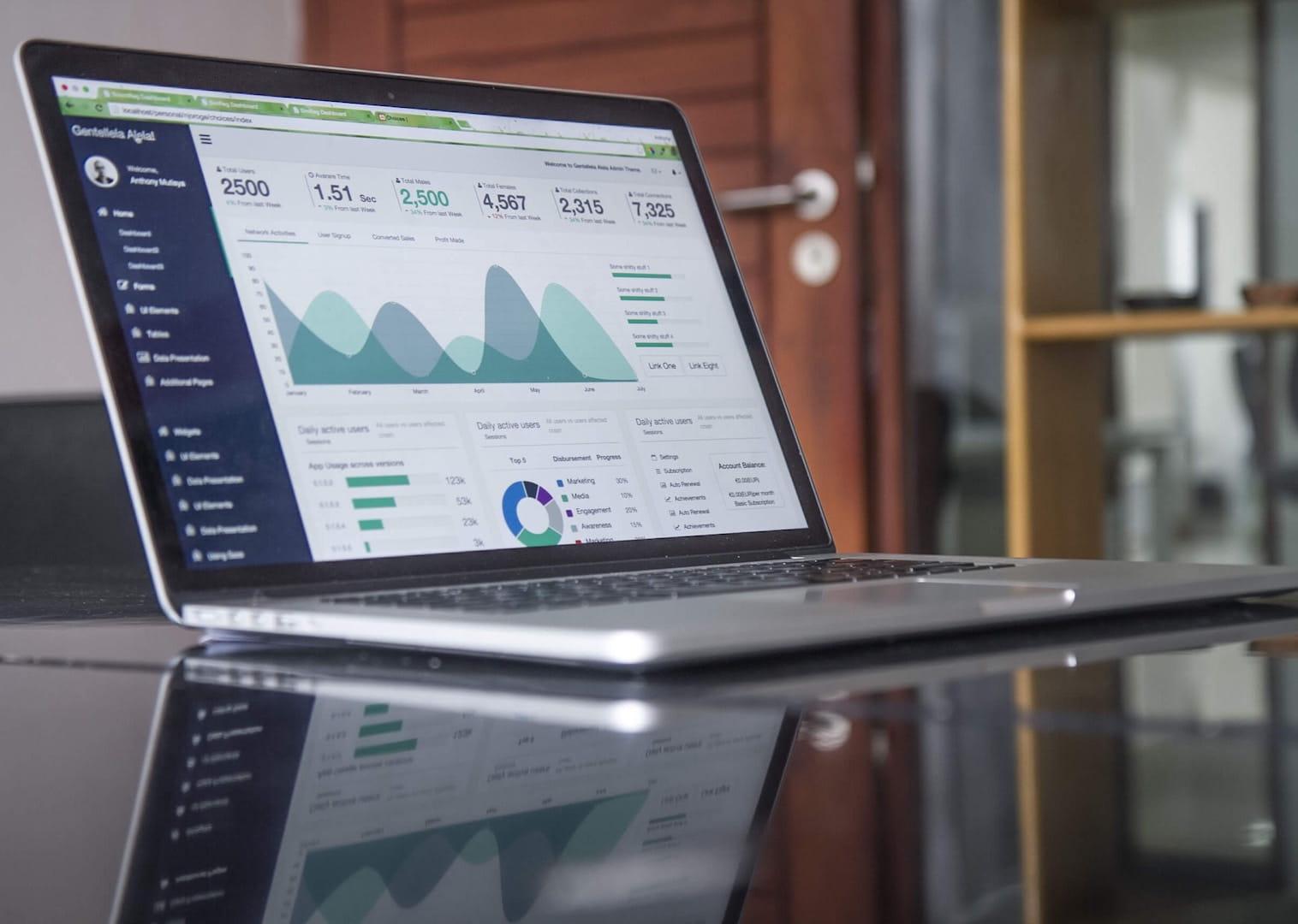 當我們做數據分析的時候,到底應該分析什麼?